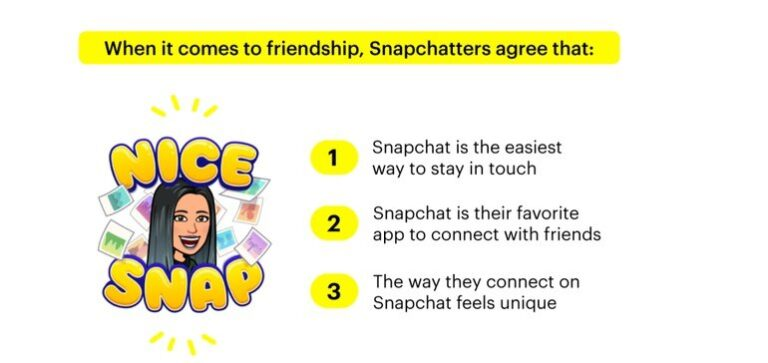 Snapchat Shares New Insights into How Friends Connect in the App [Infographic]