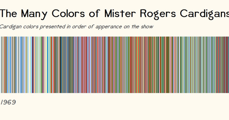 A Chart Chronicles the Colors of Mister Rogers' Cardigans from 1969 to 2001