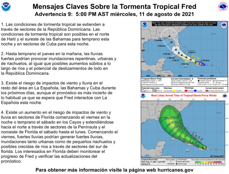 TROPICAL DEPRESSION FRED FORECAST SYNOPSIS…ISSUED AUG. 11, 2021…9:15 P.M. EDT