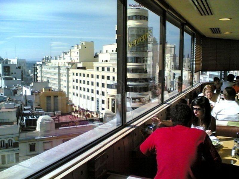 Centro Comercial El Corte Ingles Madrid