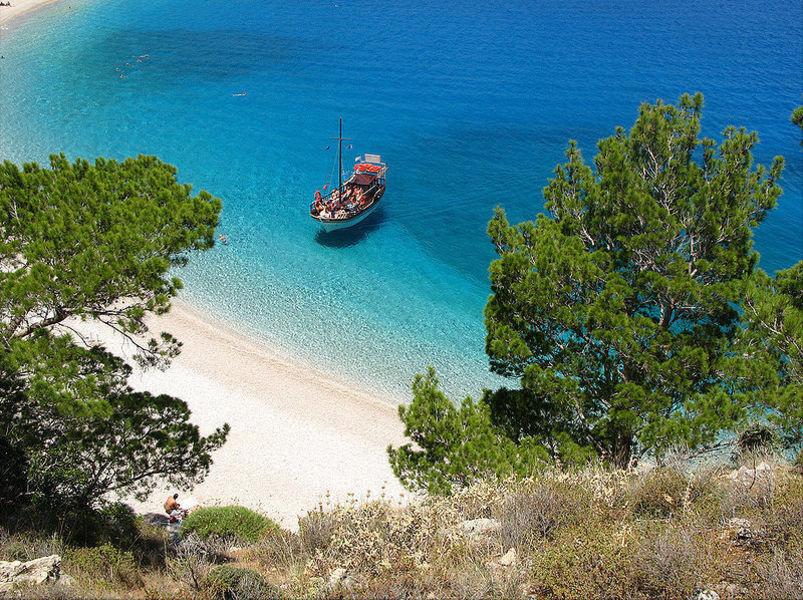 Острова Карпатос