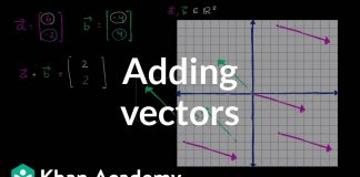 Adding-vectors-Vectors-and-spaces-Linear-Algebra-Khan-Academy