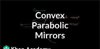 Convex-parabolic-mirrors-Geometric-optics-Physics-Khan-Academy