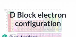 Electron-configuration-for-d-block-element-Chemistry-Khan-Academy