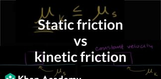 Intuition-on-static-and-kinetic-friction-comparisons-Physics-Khan-Academy
