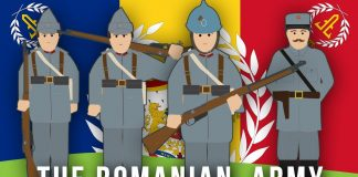 WWI-Factions-The-Romanian-Army