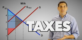 Taxes-on-Producers-Micro-Topic-2.8