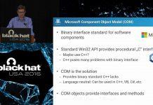 The-Beast-Within-Evading-Dynamic-Malware-Analysis-Using-Microsoft-COM