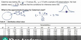 Using-a-table-to-estimate-P-value-from-t-statistic-AP-Statistics-Khan-Academy