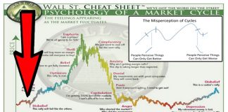 Are-We-HERE-Bitcoin-Contrarian-Indicator