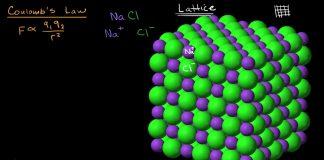 Lattice-Energy