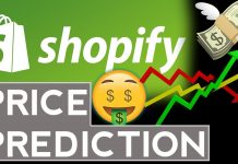 Shopify-Stock-Analysis-Price-Prediction-In-2020