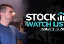Stock-Watch-List-and-Game-Plan-for-January-13th-2020