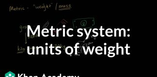 Metric-system-units-of-weight-4th-grade-Khan-Academy