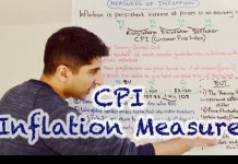 Y1-10-How-is-Inflation-Measured-Using-the-CPI-and-RPI-Constructing-and-Calculating-the-CPI-Index